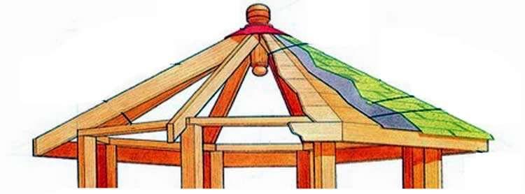 Конструкция многоугольной крыши