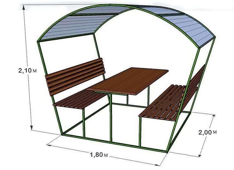 Схема беседки из металлопрофиля и поликарбоната