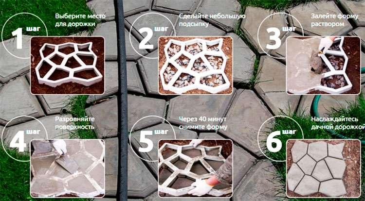 Инструкция по изготовлению тротуара