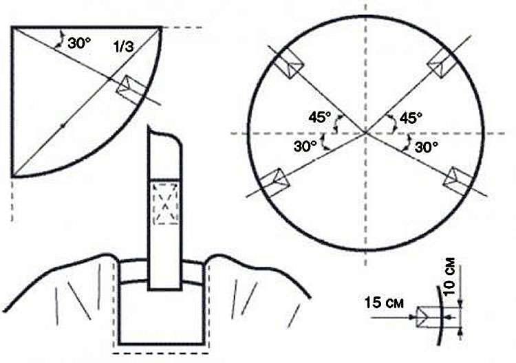 Схема крепления и разметки материала для навесного кресла