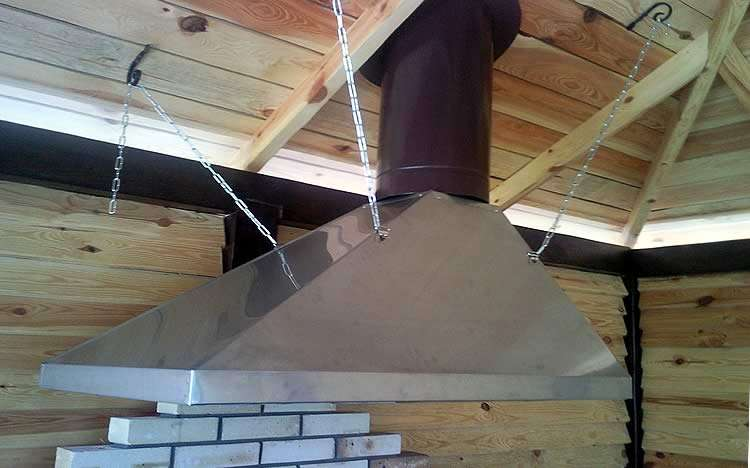 Вытяжной зонт для мангала своими руками: чертеж, фото