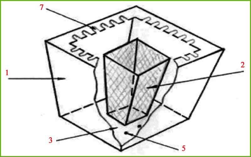 Вертикальный мангал для шашлыка своими руками: фото, видео