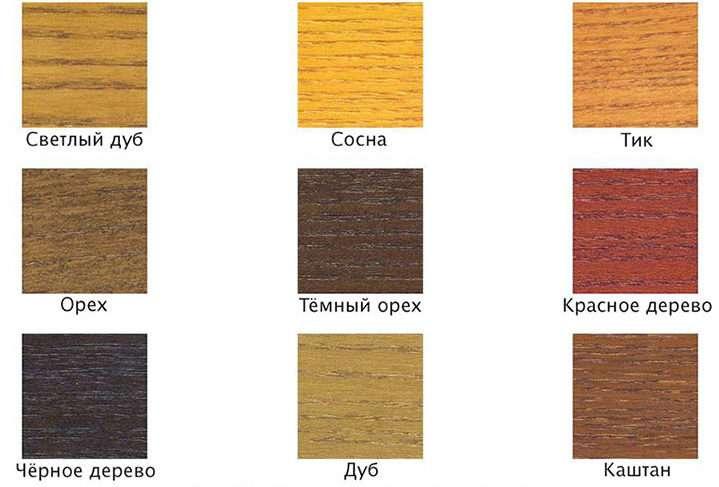 Таблица древесины, подходящей для перголы