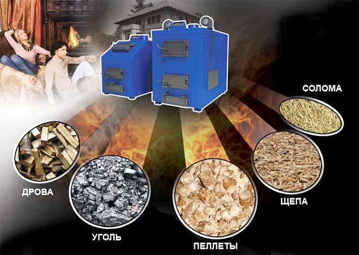 Виды топлива для пиролизного котла