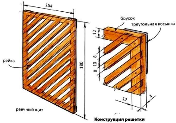 Схема решетки из реек
