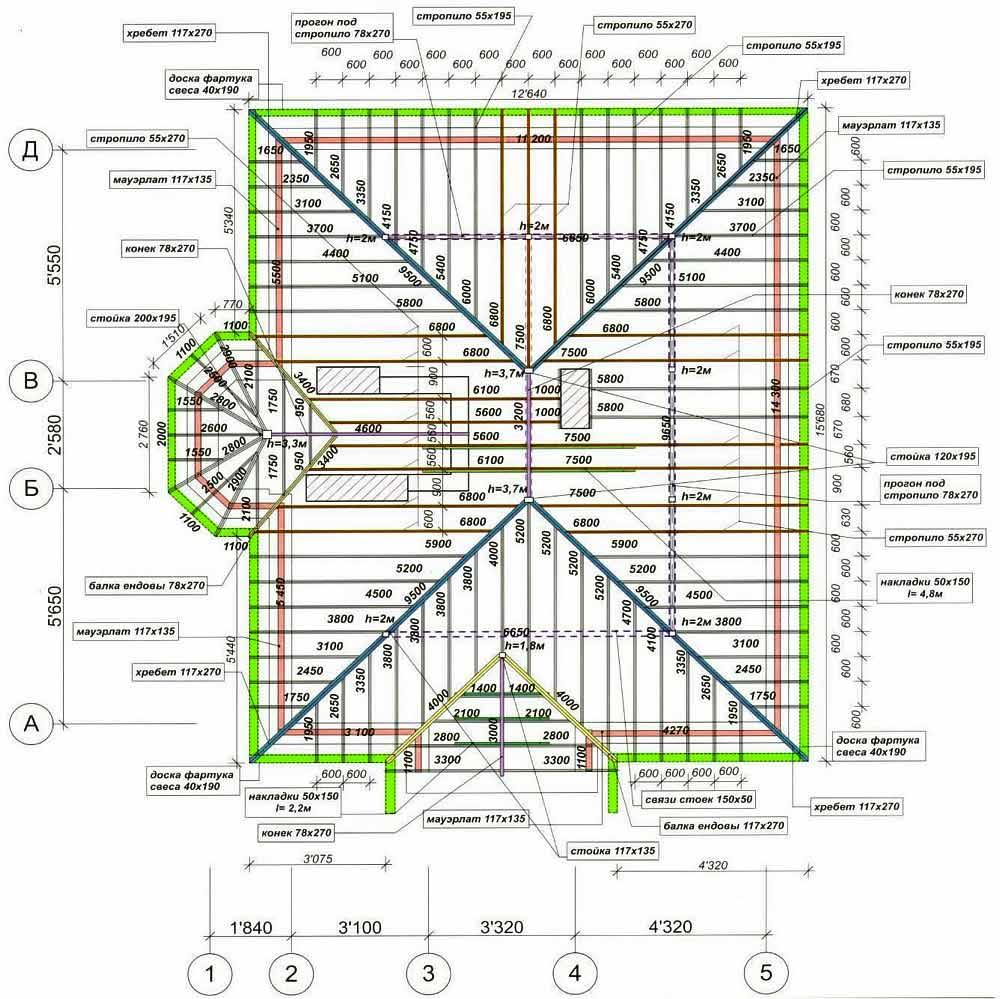 четырехскатная крыша стропильная система чертежи