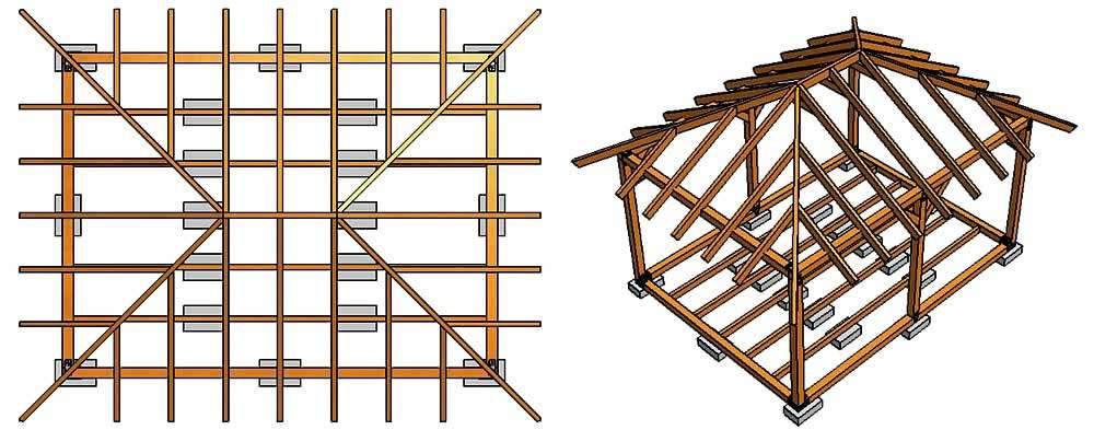 Стропильная система и каркас вальмовой крыши