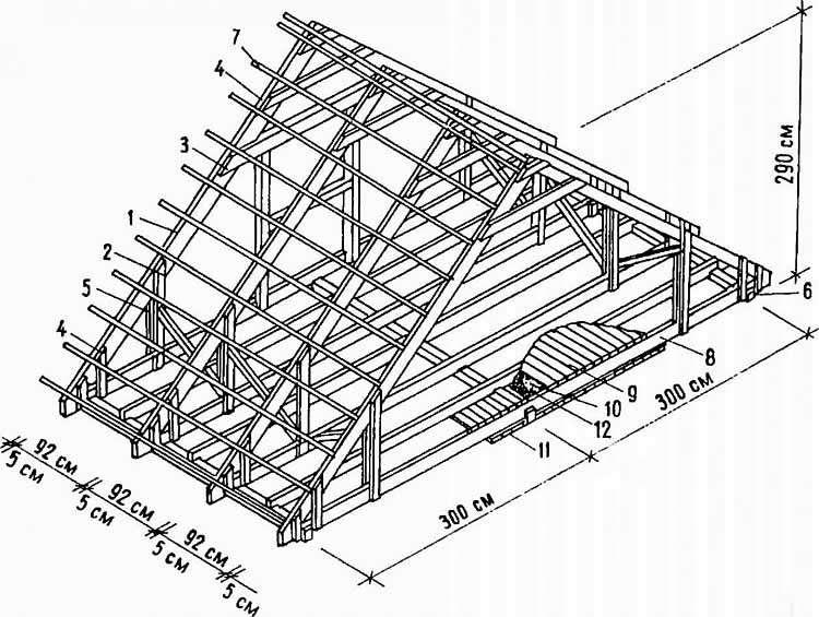 Схема стропил двускатной крыши