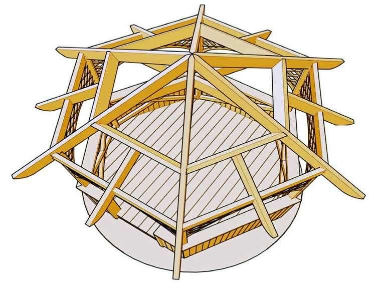 Стропильная система небольшого сооружения