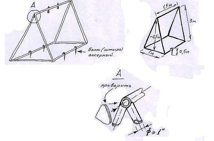 Схема качелей из металлопрофиля