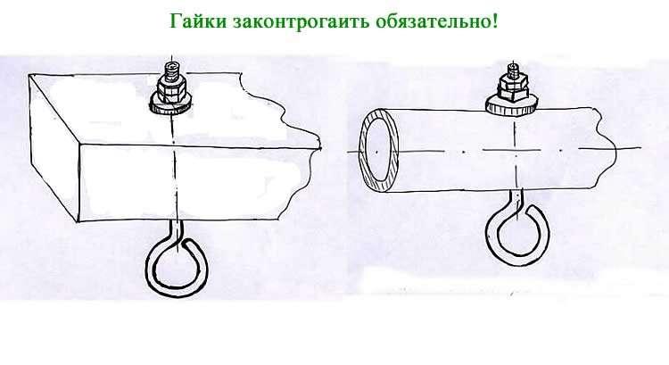 Схема монтажа крепления для качелей
