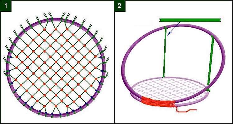 Схема кресла «Яйцо»