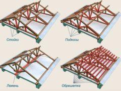 Многообразие элементов крыши и их значение