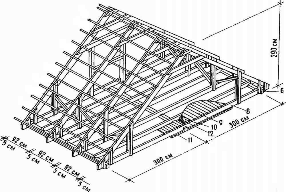 Чертёж стропильной системы двускатной крыши