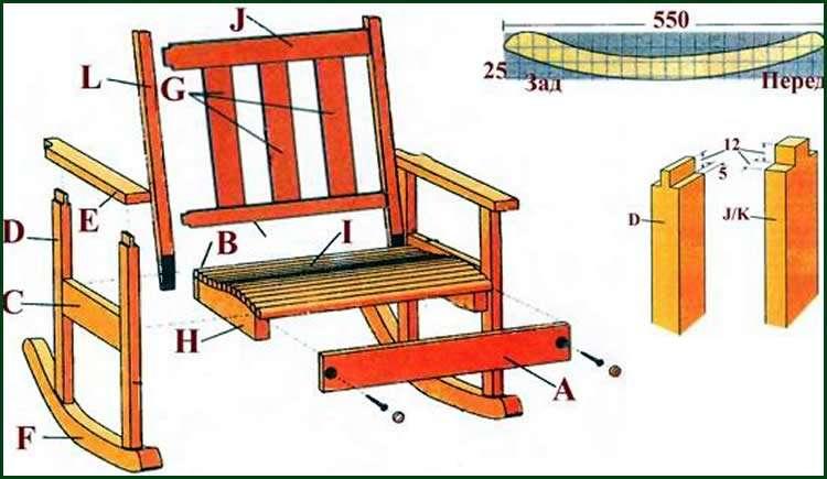 Вторая жизнь старого кресла или ещё один «лайфхак»
