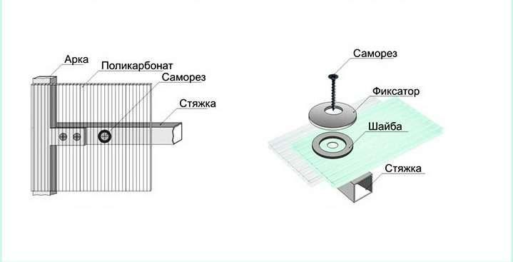 Крепление поликарбоната на металлокаркас