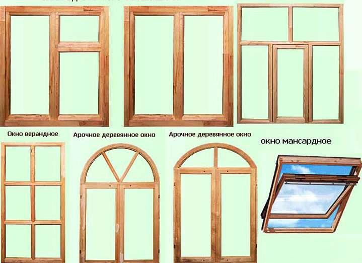Окна в одно стекло