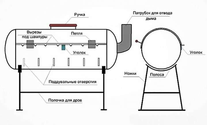 Эскиз мангала из газового баллона