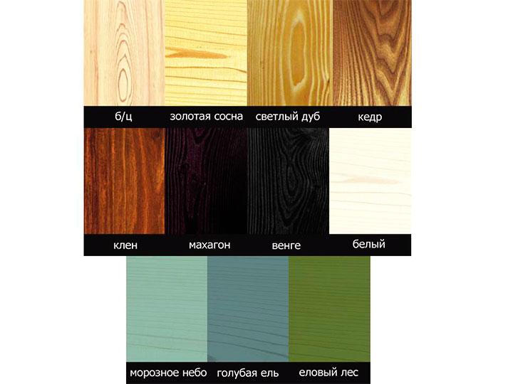 Цветовая палитра «NEOMID BIO COLOR Aqua»