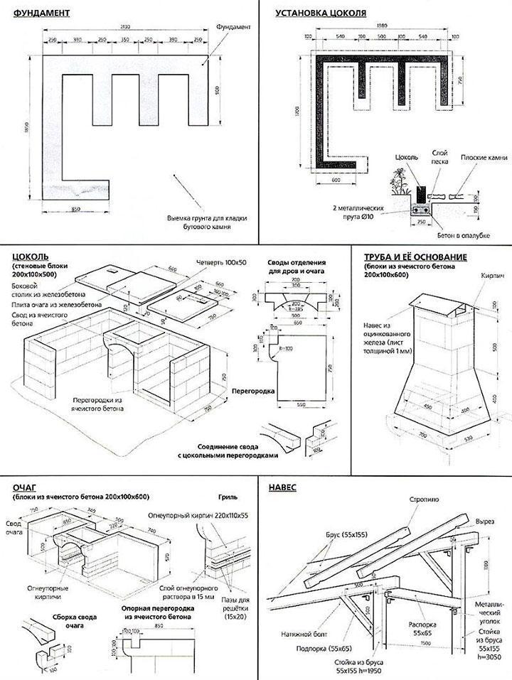 Инструкция по строительству мангала