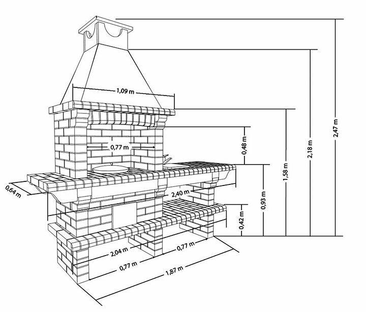 Рекомендуемые размеры для мангального комплекса