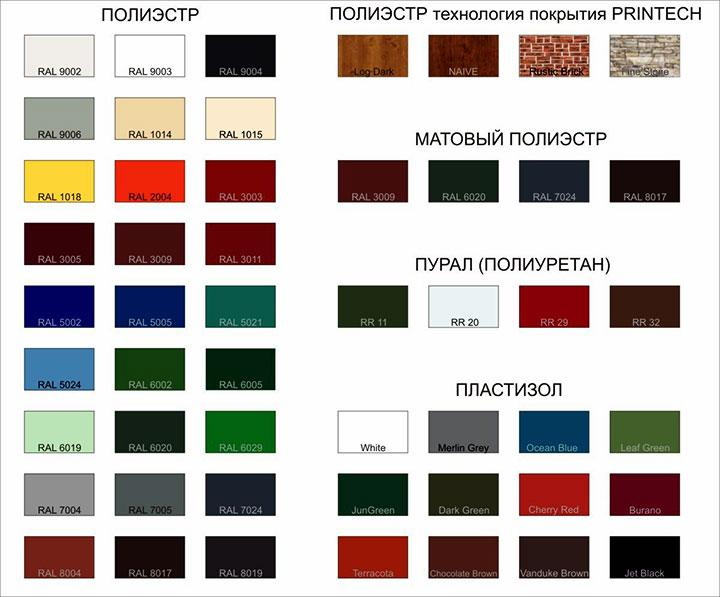 Виды цветовых покрытий профнастила